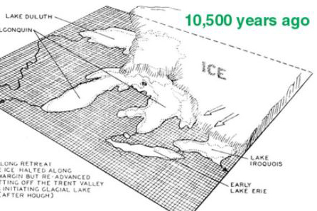 Michigan ice age